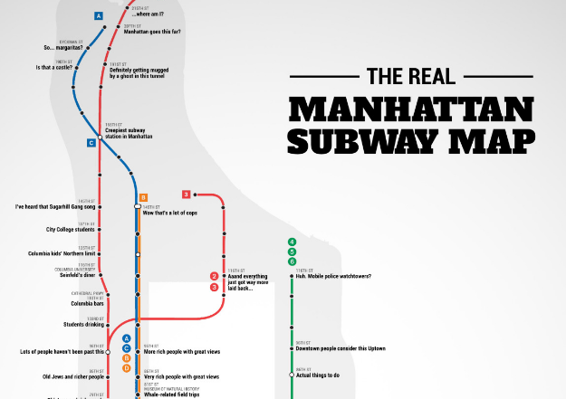 Nyc Simple Subway Map.The Real Manhattan Subway Map Newyorkcityfeelings