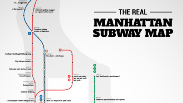 THE REAL MANHATTAN SUBWAY MAP